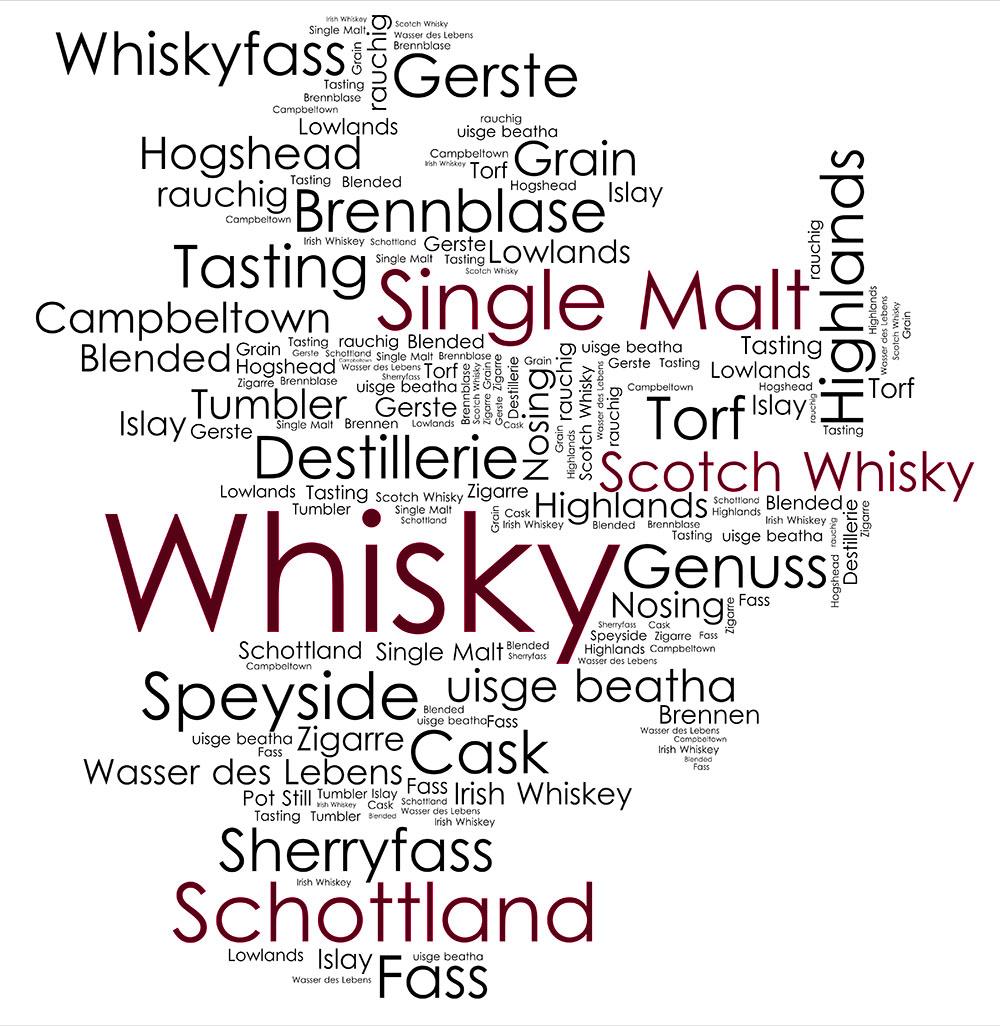 Begriffe rund ums Thema Whisky in Form einer Schottland-Karte